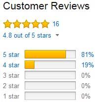 Amazon ratings mastering-2