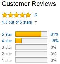 Amazon ratings mastering-2